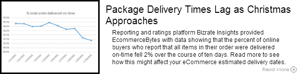 package_delivery_lags.png