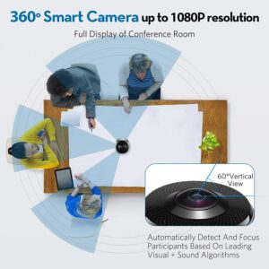 360 Smart Camera Used for Conference Calls
